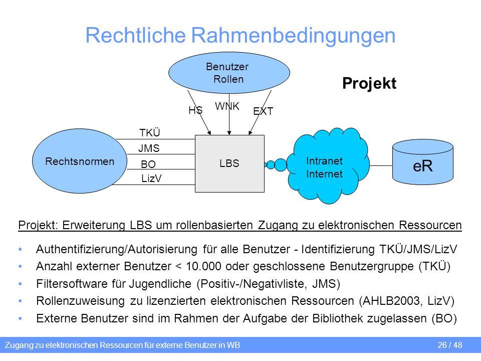 Zugang zu elektronischen Ressourcen für externe Benutzer in WB 26 / 48 Rechtliche Rahmenbedingungen Projekt: Erweiterung LBS um rollenbasierten Zugang