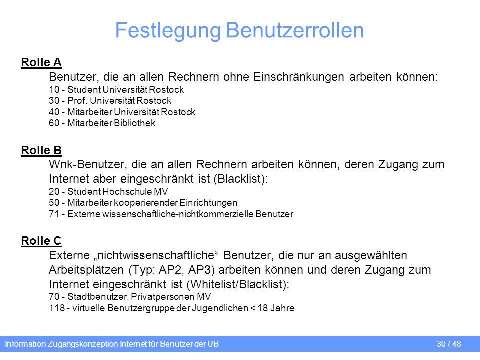 Information Zugangskonzeption Internet für Benutzer der UB 30 / 48 Festlegung Benutzerrollen Rolle A Benutzer, die an allen Rechnern ohne Einschränkun
