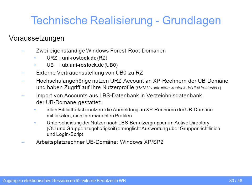 Zugang zu elektronischen Ressourcen für externe Benutzer in WB 33 / 48 Technische Realisierung - Grundlagen Voraussetzungen –Zwei eigenständige Window