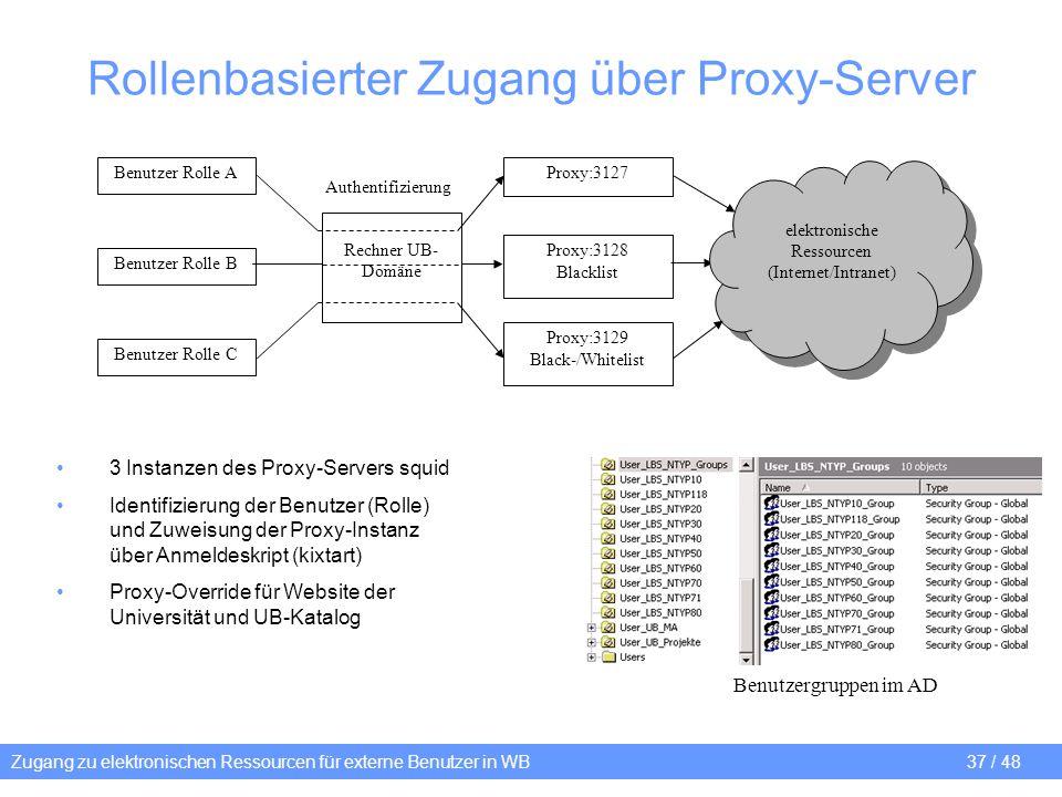 Zugang zu elektronischen Ressourcen für externe Benutzer in WB 37 / 48 Rollenbasierter Zugang über Proxy-Server Authentifizierung Rechner UB- Domäne B