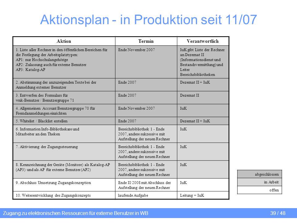 Zugang zu elektronischen Ressourcen für externe Benutzer in WB 39 / 48 Aktionsplan - in Produktion seit 11/07 AktionTerminVerantwortlich 1. Liste alle