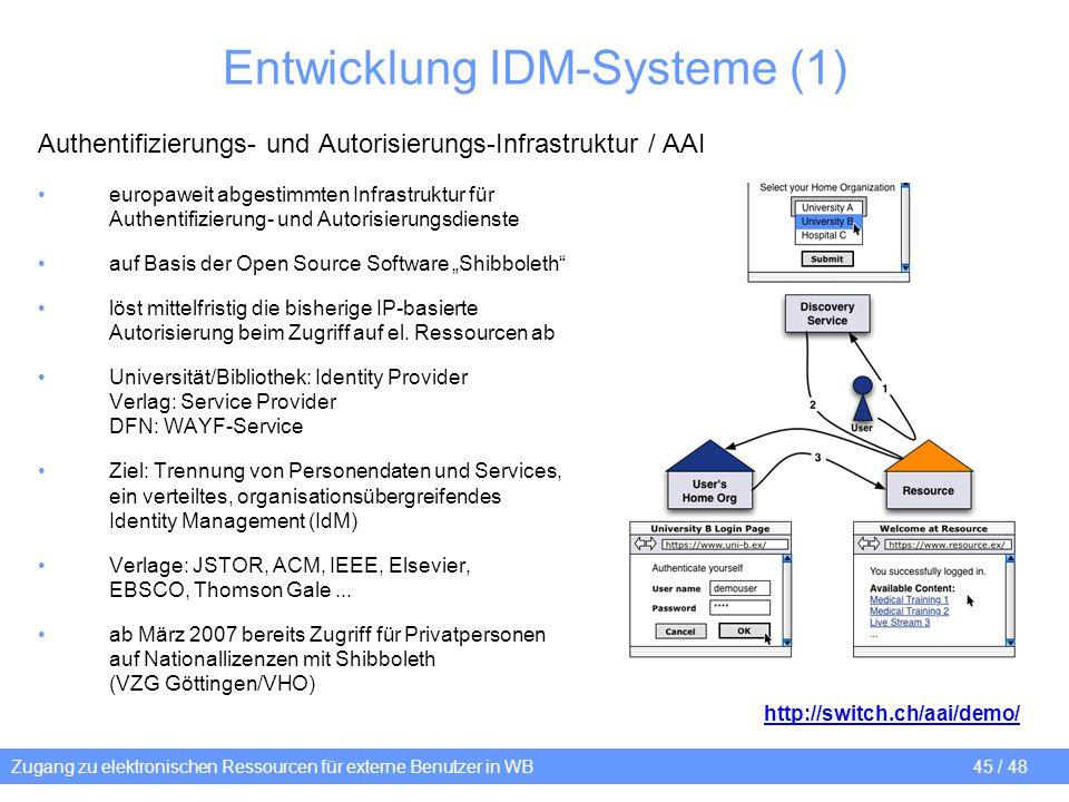 Zugang zu elektronischen Ressourcen für externe Benutzer in WB 45 / 48 Entwicklung IDM-Systeme (1) Authentifizierungs- und Autorisierungs-Infrastruktu