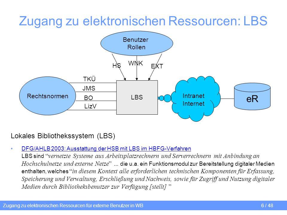 Zugang zu elektronischen Ressourcen für externe Benutzer in WB 47 / 48 AAI = Authentifizierungs- / Autorisierungs-Infrastruktrur auf Basis Shibboleth ACL = rollenbasierte Access Control List eR = elektronische Ressource eR-DB = Datenbank mit Zugriffsinformationen zu elektronischen Ressourcen LBS-DB = Datenbank des Lokalen Bibliothekssystems VD = lokaler oder hochschulweiter Verzeichnisdienst eR SLNP-Services Autorisierung Proxy-Instanz nach Rolle Autorisierung Authentifizierung eR Request Zugriffsrechte je Rolle eR Proxy-Instanz nach Rolle Autorisierung Authentifizierung eR Authentifizierung Benutzer - Rechner SUB-HH HAN web Control - Gruppen/Rollen - Zeitkontingente - Gebühren -...