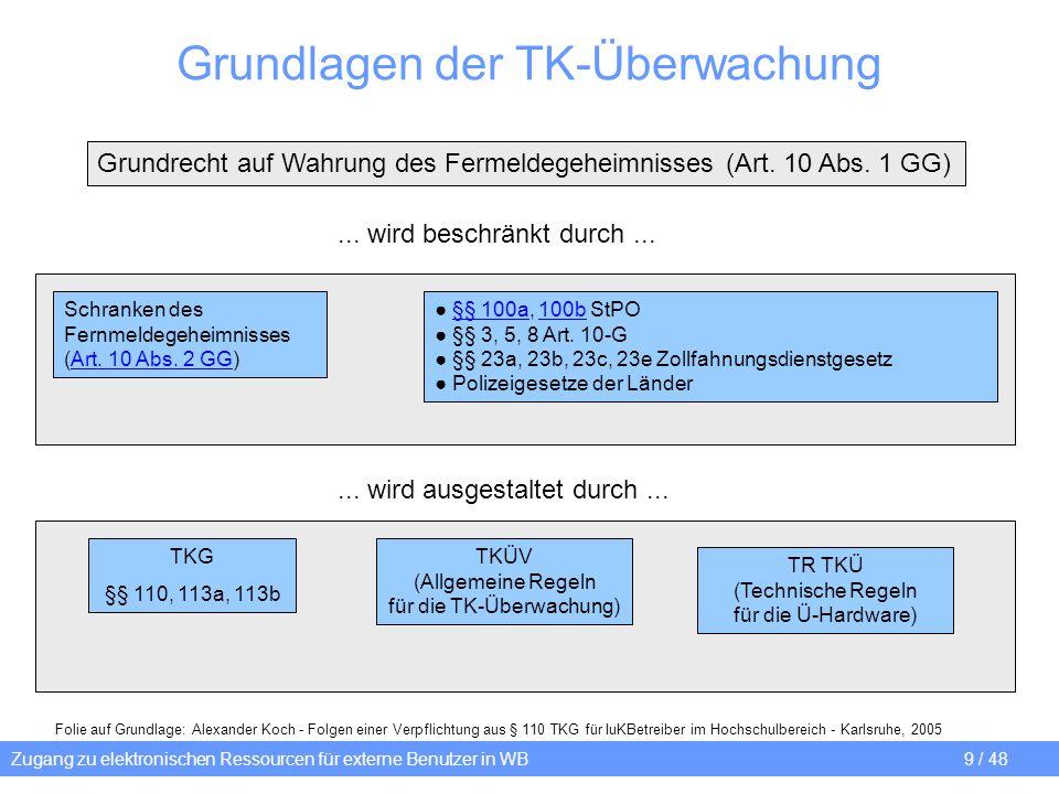 Zugang zu elektronischen Ressourcen für externe Benutzer in WB 10 / 48 TK-Überwachung - Pflichten § 110 TKG - Umsetzung von Überwachungsmaßnahmen, Erteilung von Auskünften Unter bestimmten Bedingungen sind Betreiber von TK-Anlagen, die Zugänge zum Internet zur Verfügung stellen, nach § 110 TKG i.V.m.