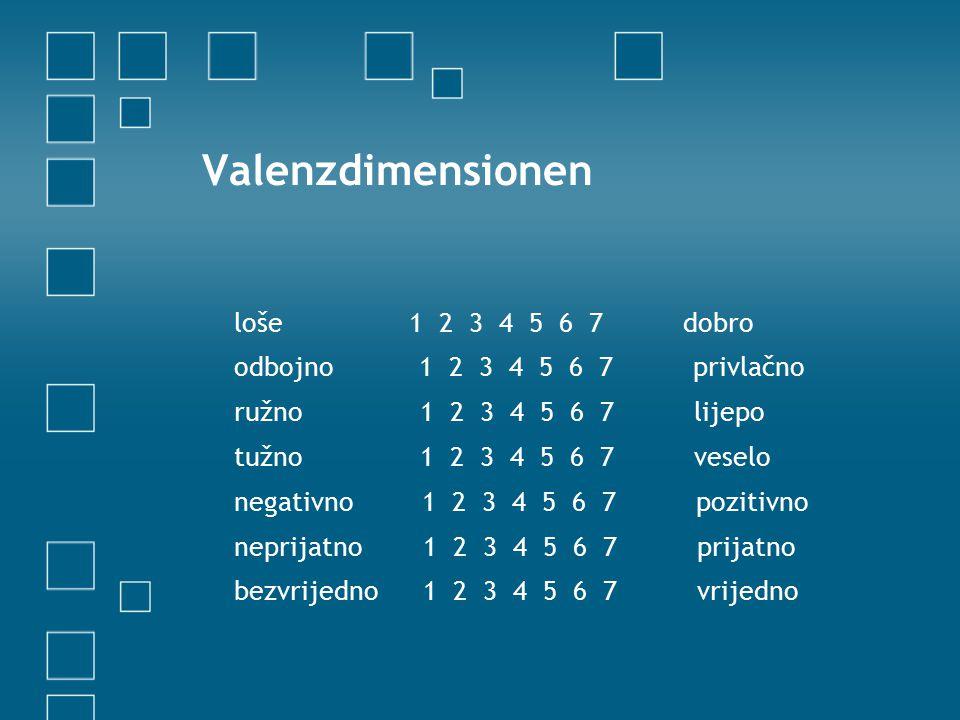 Valenzdimensionen loše 1 2 3 4 5 6 7 dobro odbojno 1 2 3 4 5 6 7 privlačno ružno 1 2 3 4 5 6 7 lijepo tužno 1 2 3 4 5 6 7 veselo negativno 1 2 3 4 5 6 7 pozitivno neprijatno 1 2 3 4 5 6 7 prijatno bezvrijedno 1 2 3 4 5 6 7 vrijedno