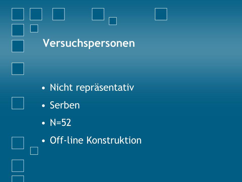 Versuchspersonen Nicht repräsentativ Serben N=52 Off-line Konstruktion