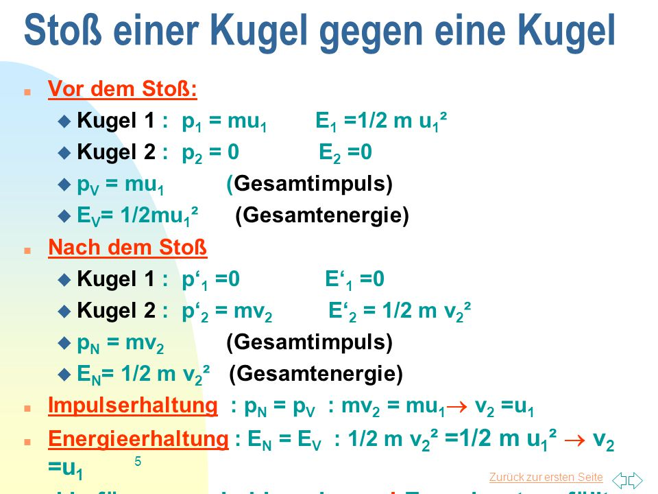 Zurück zur ersten Seite 5 Stoß einer Kugel gegen eine Kugel Vor dem Stoß:  Kugel 1 : p 1 = mu 1 E 1 =1/2 m u 1 ²  Kugel 2 : p 2 = 0 E 2 =0  p V = mu 1 (Gesamtimpuls)  E V = 1/2mu 1 ² (Gesamtenergie) Nach dem Stoß  Kugel 1 : p' 1 =0 E' 1 =0  Kugel 2 : p' 2 = mv 2 E' 2 = 1/2 m v 2 ²  p N = mv 2 (Gesamtimpuls)  E N = 1/2 m v 2 ² (Gesamtenergie) Impulserhaltung : p N = p V : mv 2 = mu 1  v 2 =u 1 Energieerhaltung : E N = E V : 1/2 m v 2 ² =1/2 m u 1 ²  v 2 =u 1 d.h.