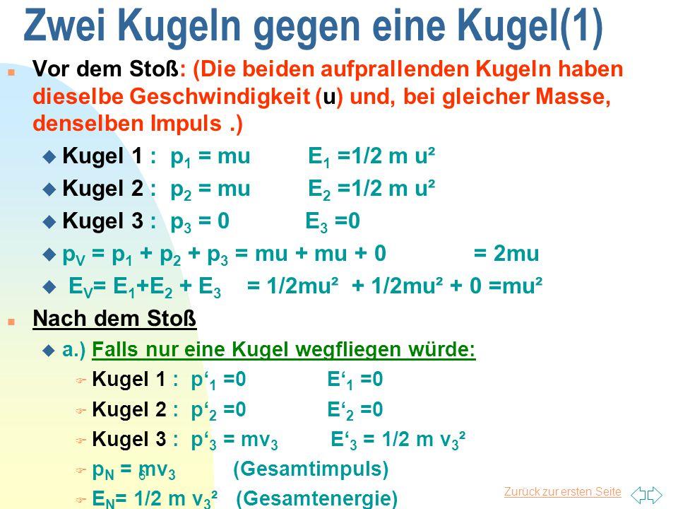 Zurück zur ersten Seite 6 Zwei Kugeln gegen eine Kugel(1) Vor dem Stoß: (Die beiden aufprallenden Kugeln haben dieselbe Geschwindigkeit (u) und, bei gleicher Masse, denselben Impuls.)  Kugel 1 : p 1 = mu E 1 =1/2 m u²  Kugel 2 : p 2 = mu E 2 =1/2 m u²  Kugel 3 : p 3 = 0 E 3 =0  p V = p 1 + p 2 + p 3 = mu + mu + 0 = 2mu  E V = E 1 +E 2 + E 3 = 1/2mu² + 1/2mu² + 0 =mu² Nach dem Stoß  a.) Falls nur eine Kugel wegfliegen würde:  Kugel 1 : p' 1 =0 E' 1 =0  Kugel 2 : p' 2 =0 E' 2 =0  Kugel 3 : p' 3 = mv 3 E' 3 = 1/2 m v 3 ²  p N = mv 3 (Gesamtimpuls)  E N = 1/2 m v 3 ² (Gesamtenergie)
