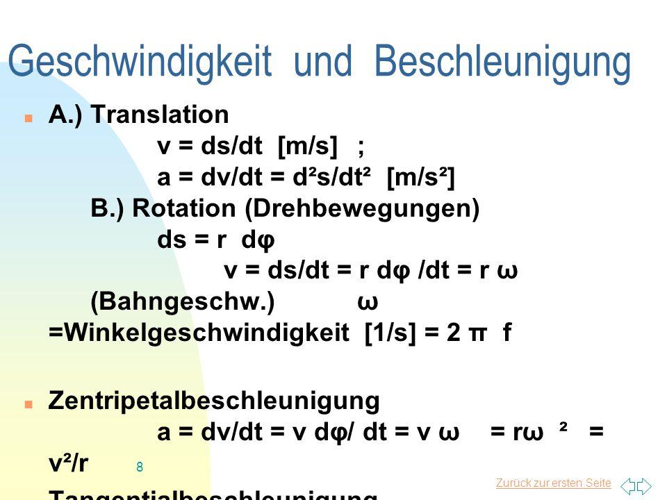 Zurück zur ersten Seite 8 Geschwindigkeit und Beschleunigung A.) Translation v = ds/dt [m/s]; a = dv/dt = d²s/dt² [m/s²] B.) Rotation (Drehbewegungen) ds = r dφ v = ds/dt = r dφ /dt = r ω (Bahngeschw.)ω =Winkelgeschwindigkeit [1/s] = 2 π f Zentripetalbeschleunigung a = dv/dt = v dφ/ dt = v ω= rω ² = v²/r Tangentialbeschleunigung a = dv/dt = r d  / dt =