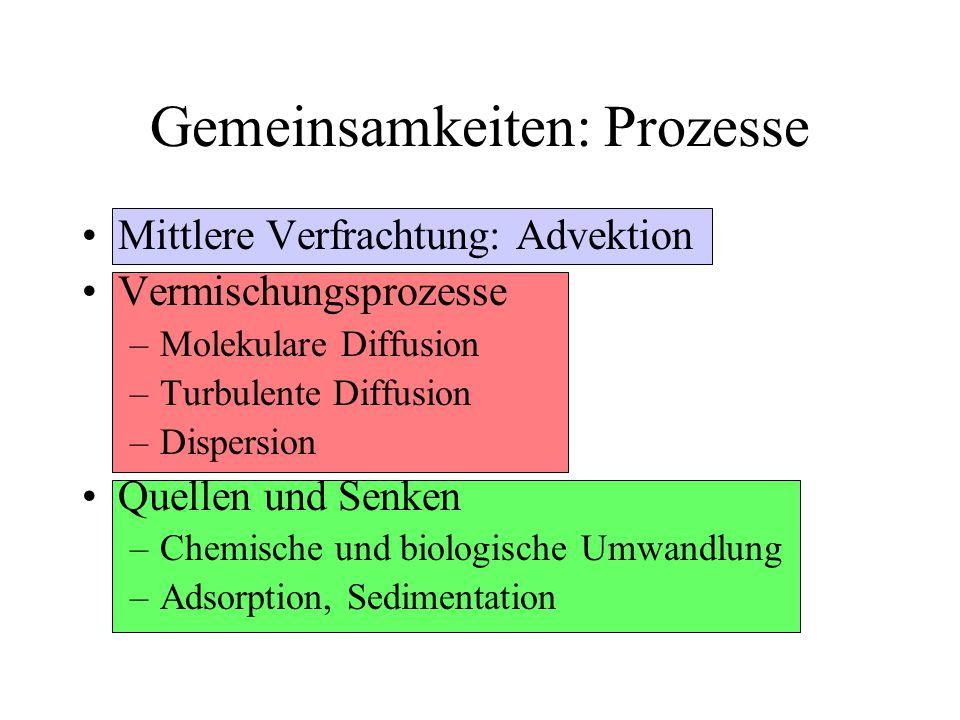 Gemeinsamkeiten: Prozesse Mittlere Verfrachtung: Advektion Vermischungsprozesse –Molekulare Diffusion –Turbulente Diffusion –Dispersion Quellen und Senken –Chemische und biologische Umwandlung –Adsorption, Sedimentation