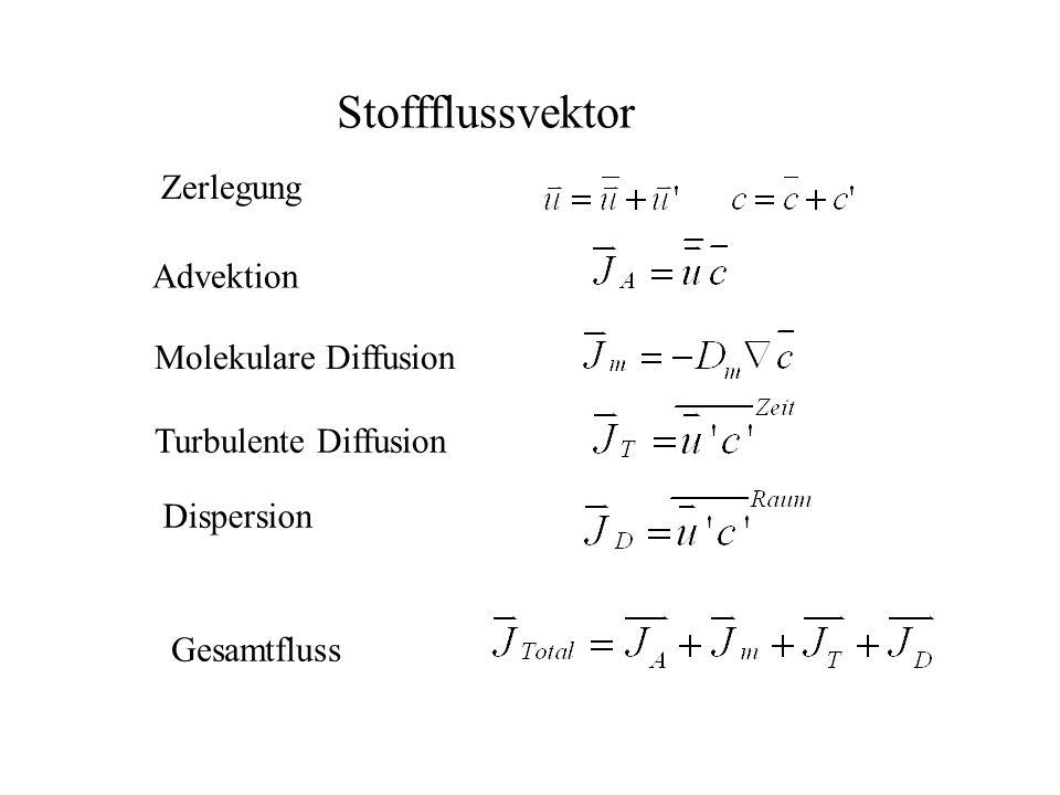Turbulente Diffusion Stoffflussvektor Advektion Molekulare Diffusion Dispersion Gesamtfluss Zerlegung