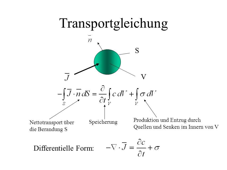 Transportgleichung S V Nettotransport über die Berandung S Speicherung Produktion und Entzug durch Quellen und Senken im Innern von V Differentielle Form: