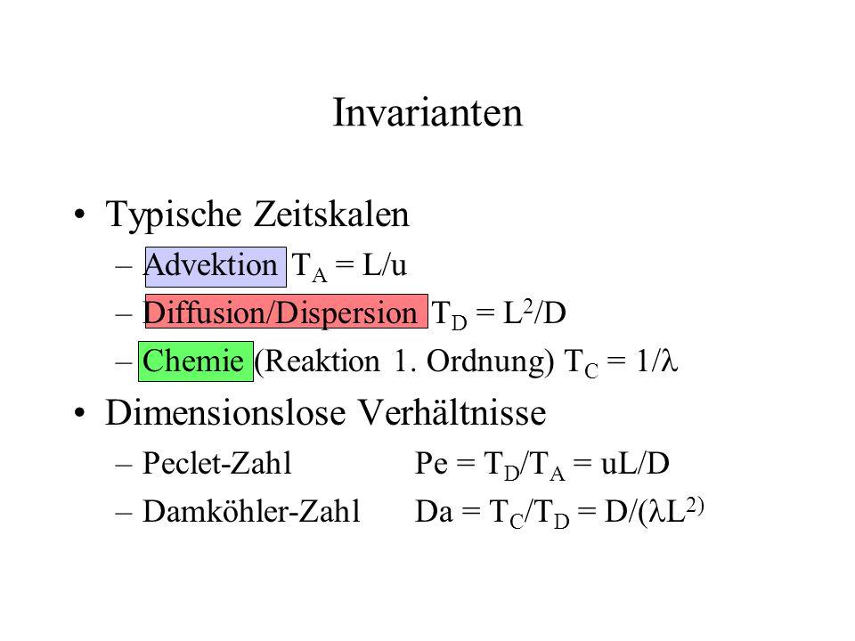 Invarianten Typische Zeitskalen –Advektion T A = L/u –Diffusion/Dispersion T D = L 2 /D –Chemie (Reaktion 1.