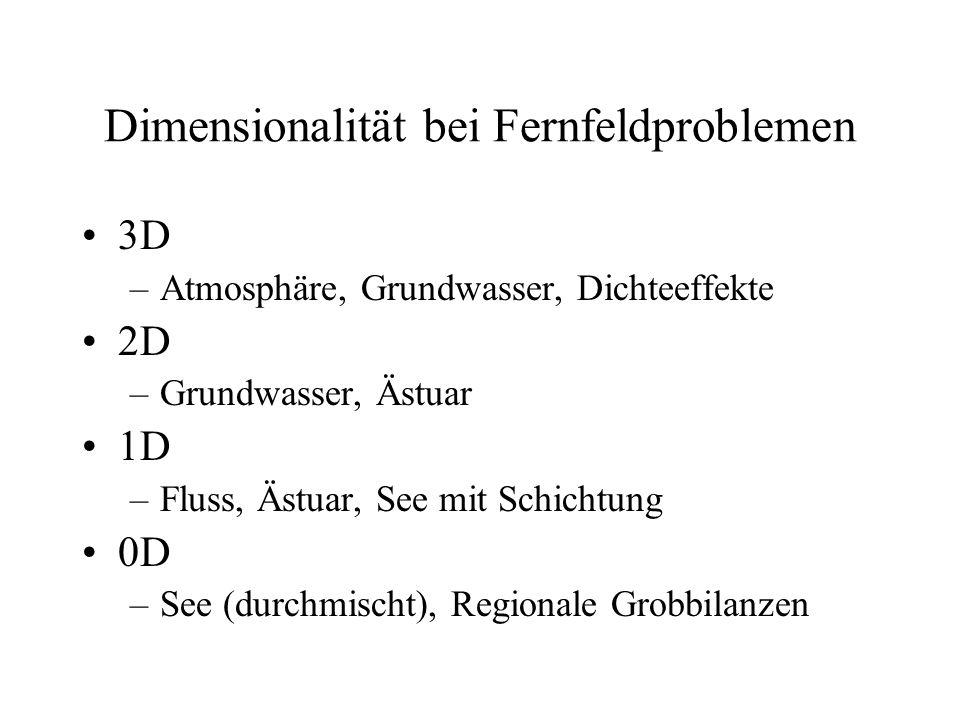 Dimensionalität bei Fernfeldproblemen 3D –Atmosphäre, Grundwasser, Dichteeffekte 2D –Grundwasser, Ästuar 1D –Fluss, Ästuar, See mit Schichtung 0D –See (durchmischt), Regionale Grobbilanzen