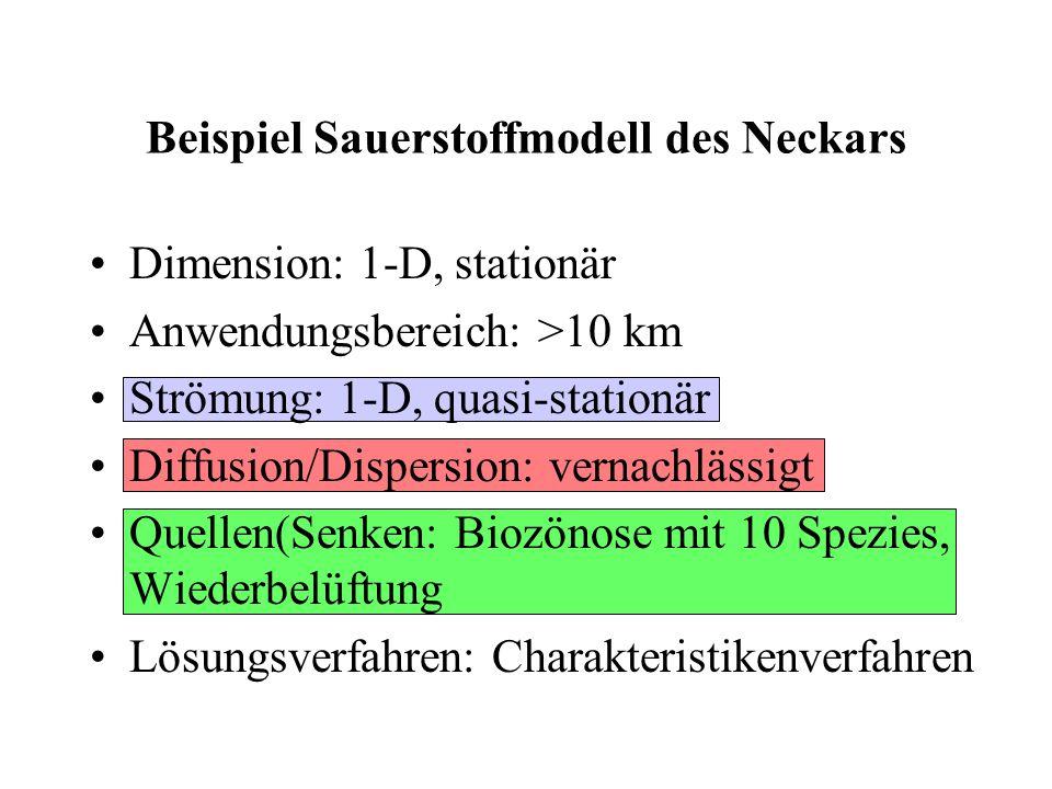 Beispiel Sauerstoffmodell des Neckars Dimension: 1-D, stationär Anwendungsbereich: >10 km Strömung: 1-D, quasi-stationär Diffusion/Dispersion: vernachlässigt Quellen(Senken: Biozönose mit 10 Spezies, Wiederbelüftung Lösungsverfahren: Charakteristikenverfahren