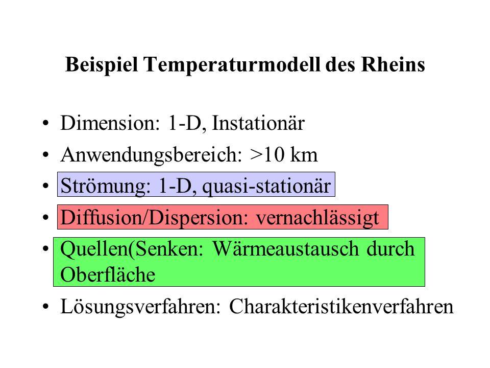 Beispiel Temperaturmodell des Rheins Dimension: 1-D, Instationär Anwendungsbereich: >10 km Strömung: 1-D, quasi-stationär Diffusion/Dispersion: vernachlässigt Quellen(Senken: Wärmeaustausch durch Oberfläche Lösungsverfahren: Charakteristikenverfahren