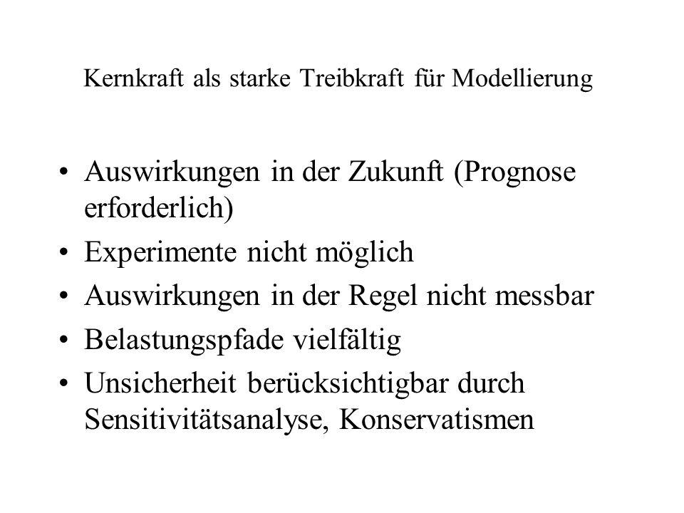 Luftreinhalteplan Ludwigshafen Emissionen Formaldehyd Imissionen Formaldehyd Darstellung der flächenbezogenen 95-Perzentile