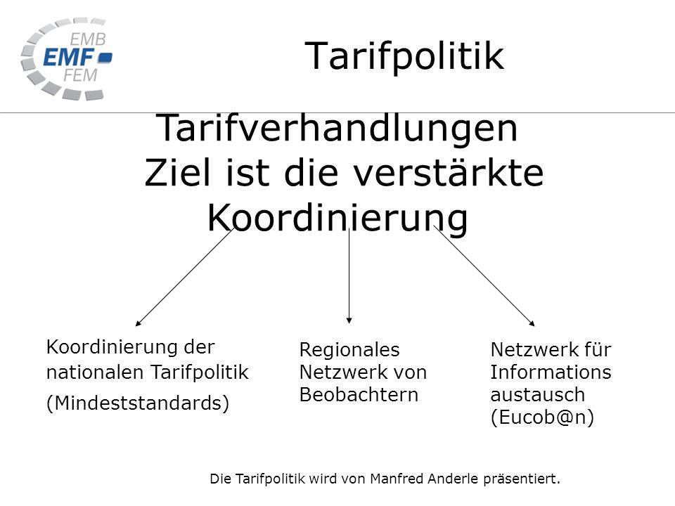 Tarifverhandlungen Ziel ist die verstärkte Koordinierung Koordinierung der nationalen Tarifpolitik (Mindeststandards) Regionales Netzwerk von Beobachtern Netzwerk für Informations austausch (Eucob@n) Die Tarifpolitik wird von Manfred Anderle präsentiert.