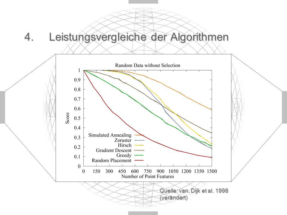 4.Leistungsvergleiche der Algorithmen Quelle: van. Dijk et al. 1998 (verändert)