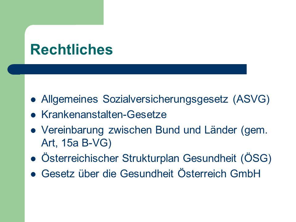 Rechtliches Allgemeines Sozialversicherungsgesetz (ASVG) Krankenanstalten-Gesetze Vereinbarung zwischen Bund und Länder (gem. Art, 15a B-VG) Österreic