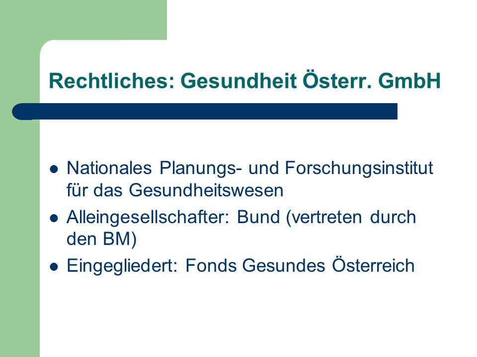 Rechtliches: Gesundheit Österr. GmbH Nationales Planungs- und Forschungsinstitut für das Gesundheitswesen Alleingesellschafter: Bund (vertreten durch