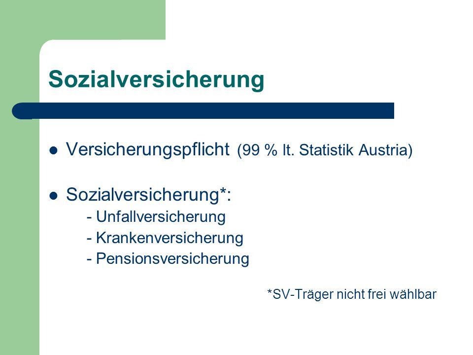 Sozialversicherung Versicherungspflicht (99 % lt. Statistik Austria) Sozialversicherung*: - Unfallversicherung - Krankenversicherung - Pensionsversich