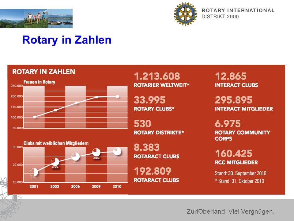 ZüriOberland. Viel Vergnügen. Rotary in Zahlen