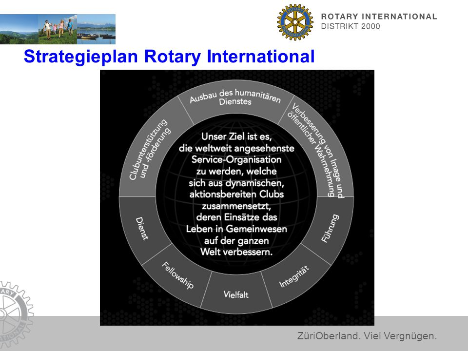 ZüriOberland. Viel Vergnügen. Strategieplan Rotary International