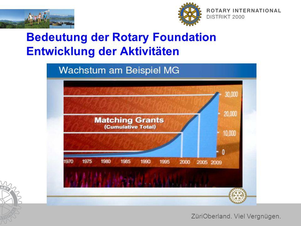 ZüriOberland. Viel Vergnügen. Bedeutung der Rotary Foundation Entwicklung der Aktivitäten