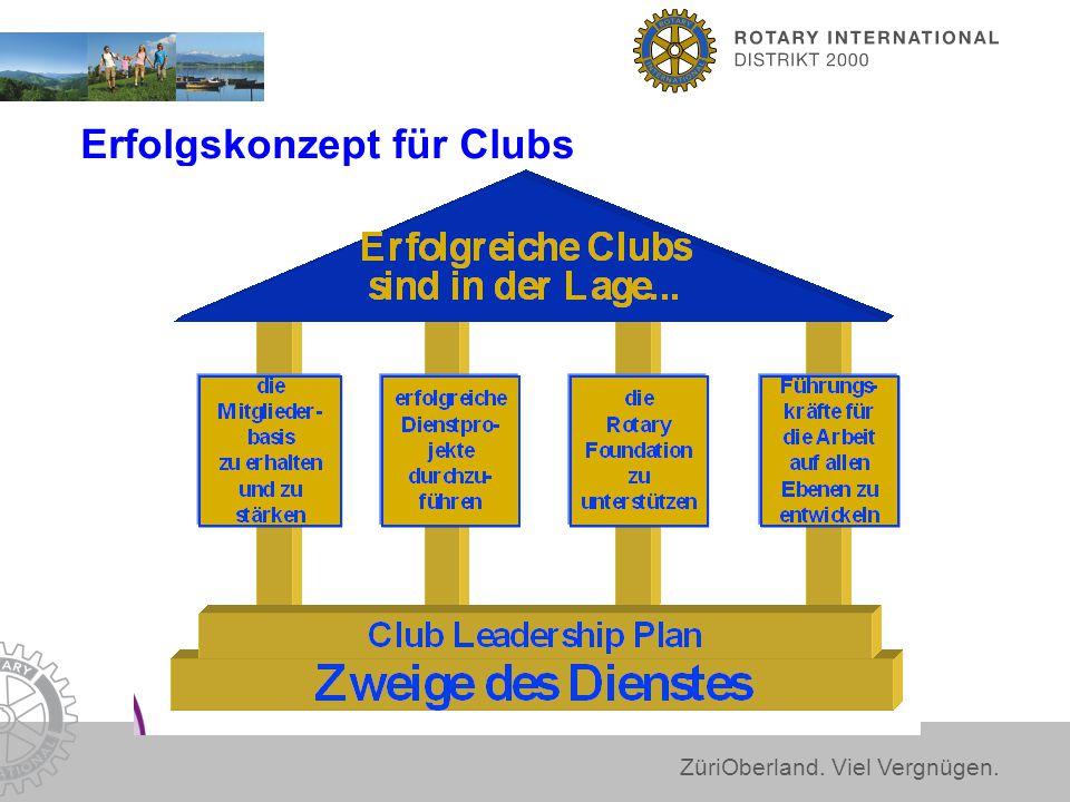 ZüriOberland. Viel Vergnügen. Erfolgskonzept für Clubs