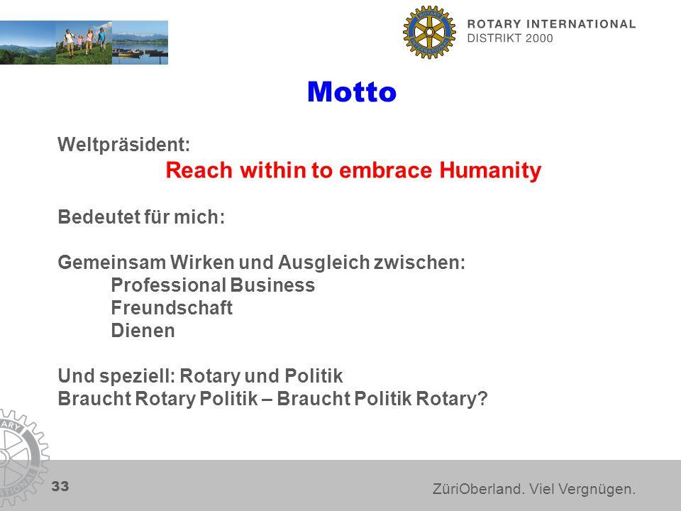 ZüriOberland. Viel Vergnügen. Motto Weltpräsident: Reach within to embrace Humanity Bedeutet für mich: Gemeinsam Wirken und Ausgleich zwischen: Profes