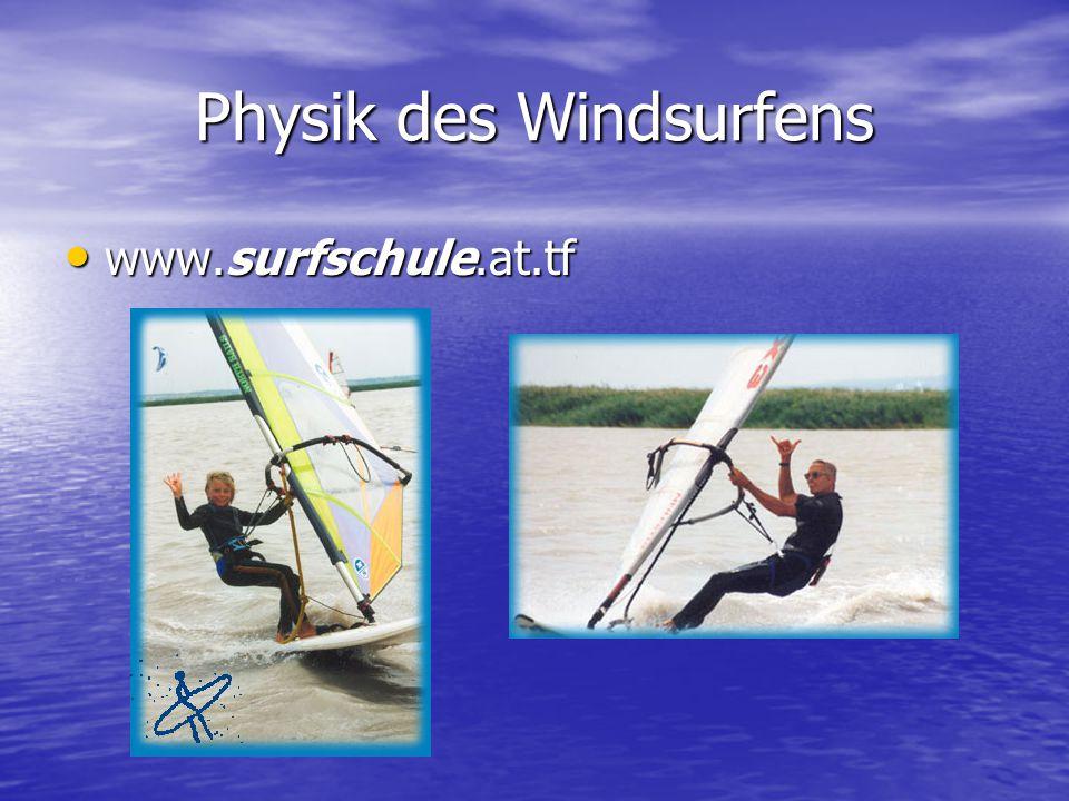 Physik des Windsurfens www.surfschule.at.tf www.surfschule.at.tf