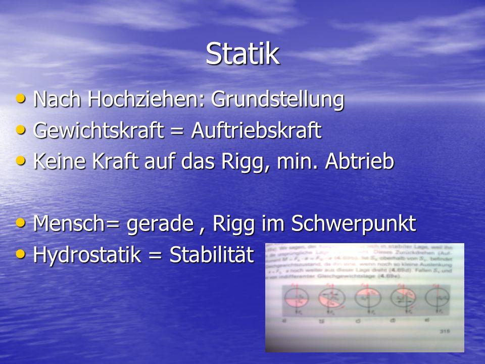 Statik Nach Hochziehen: Grundstellung Nach Hochziehen: Grundstellung Gewichtskraft = Auftriebskraft Gewichtskraft = Auftriebskraft Keine Kraft auf das Rigg, min.