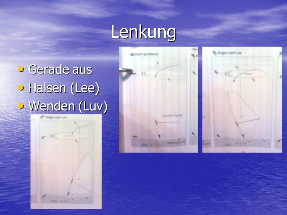Lenkung Gerade aus Gerade aus Halsen (Lee) Halsen (Lee) Wenden (Luv) Wenden (Luv)