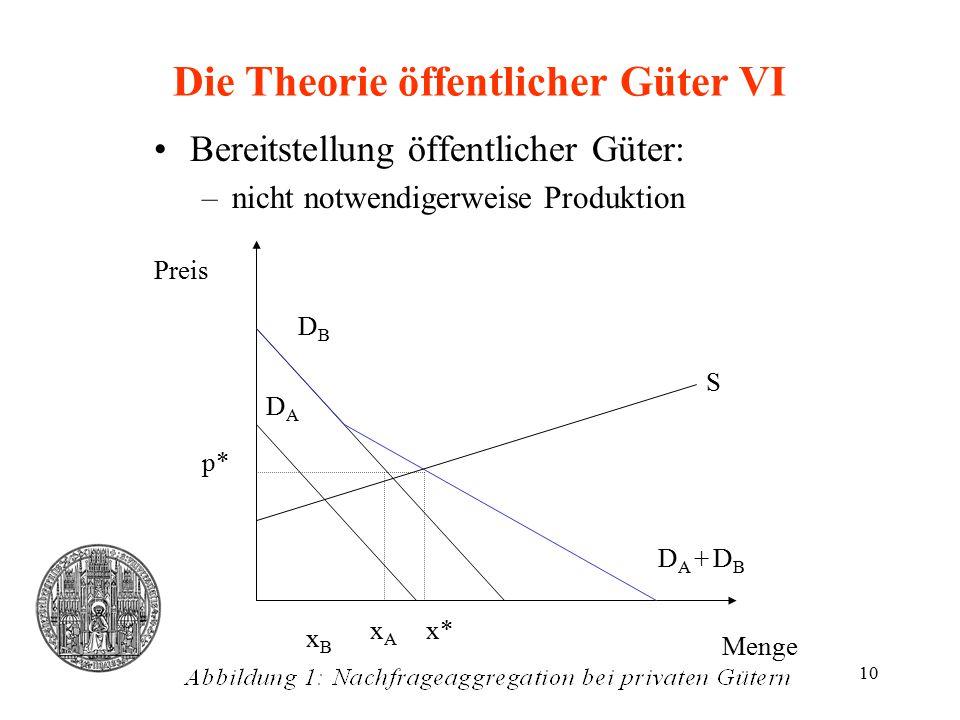 10 Die Theorie öffentlicher Güter VI Bereitstellung öffentlicher Güter: –nicht notwendigerweise Produktion Preis S Menge DADA DBDB D A + D B p* xAxA x