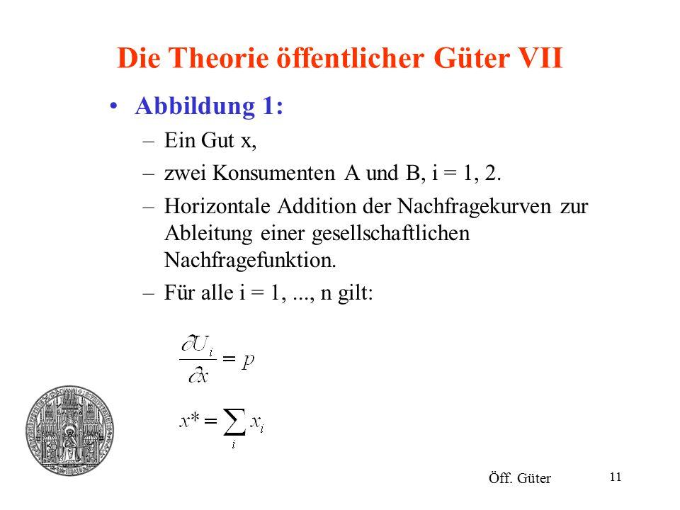 11 Die Theorie öffentlicher Güter VII Abbildung 1: –Ein Gut x, –zwei Konsumenten A und B, i = 1, 2. –Horizontale Addition der Nachfragekurven zur Able