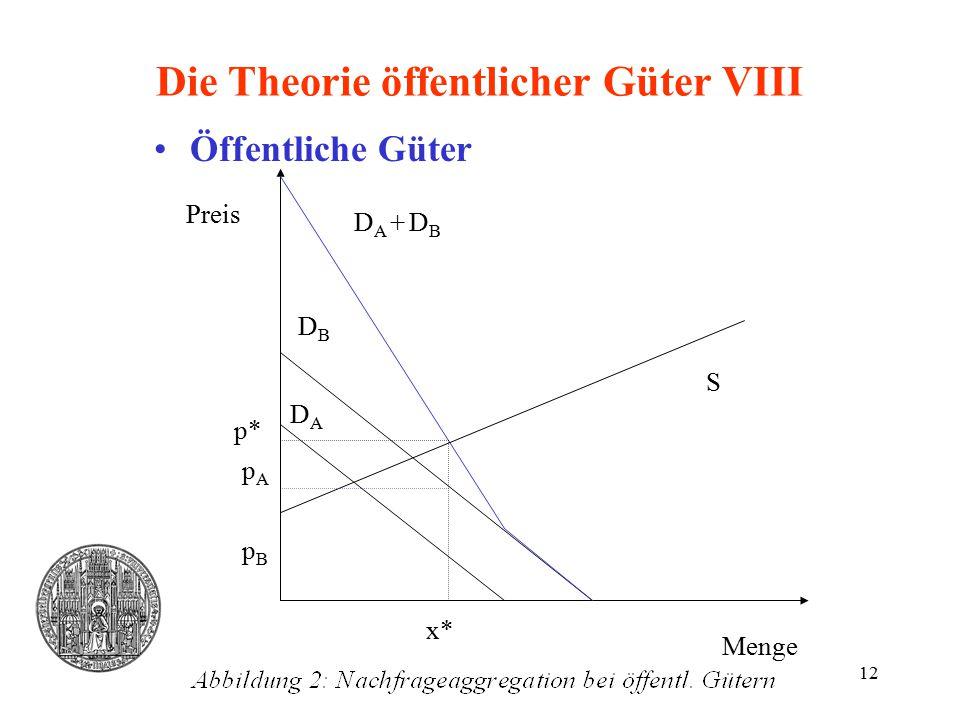 12 Die Theorie öffentlicher Güter VIII Öffentliche Güter Menge Preis D A + D B DBDB DADA S x* p* pApA pBpB