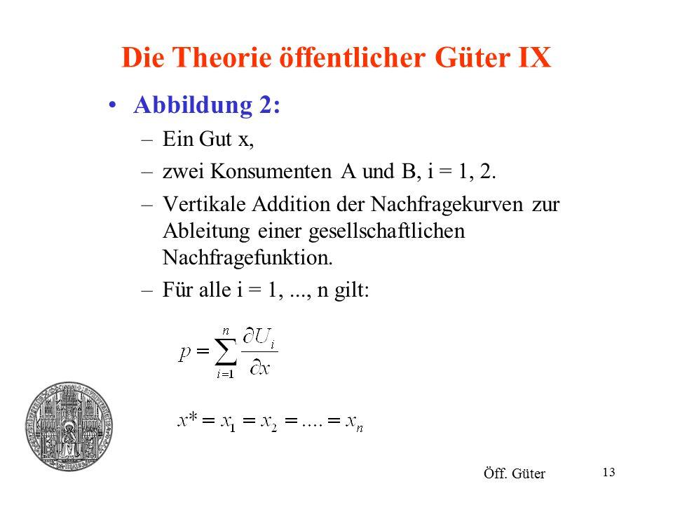 13 Die Theorie öffentlicher Güter IX Abbildung 2: –Ein Gut x, –zwei Konsumenten A und B, i = 1, 2. –Vertikale Addition der Nachfragekurven zur Ableitu
