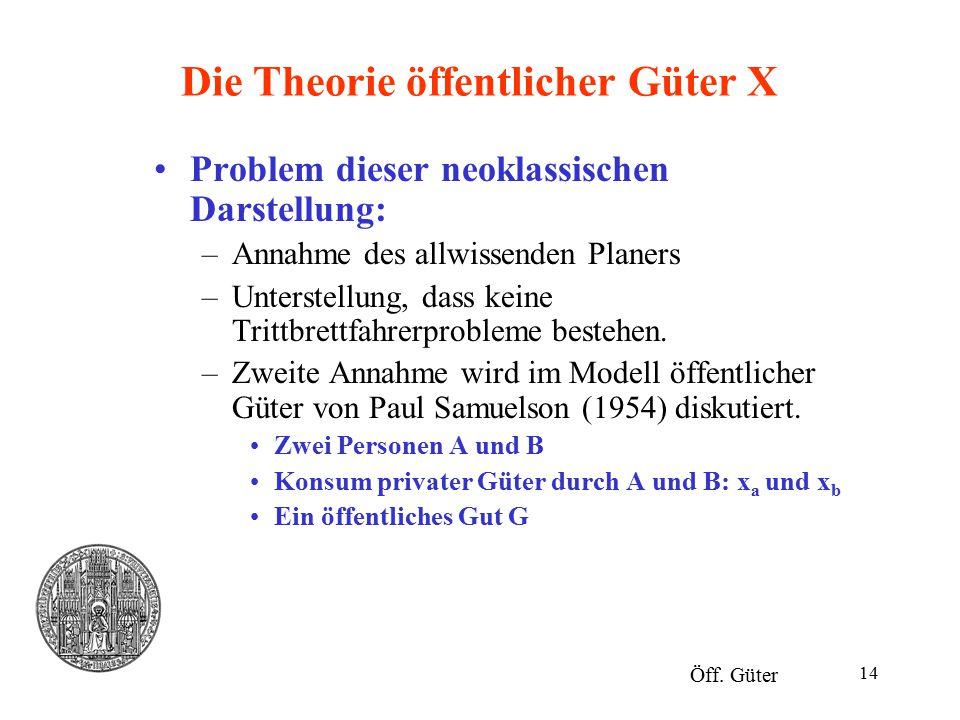 14 Die Theorie öffentlicher Güter X Problem dieser neoklassischen Darstellung: –Annahme des allwissenden Planers –Unterstellung, dass keine Trittbrett