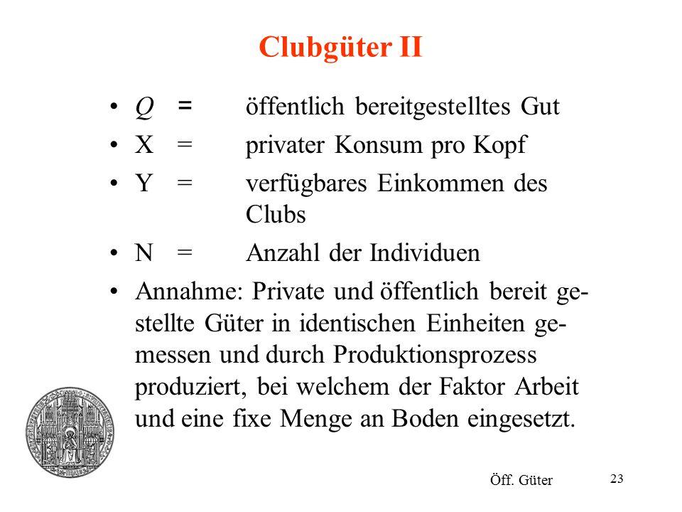 23 Clubgüter II Q = öffentlich bereitgestelltes Gut X=privater Konsum pro Kopf Y=verfügbares Einkommen des Clubs N=Anzahl der Individuen Annahme: Priv
