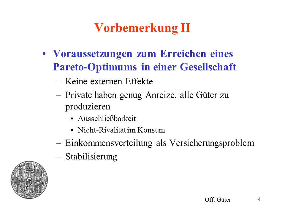 25 Clubgüter IV Produktionsfunktion f, für öffentliche und private Güter Öff.