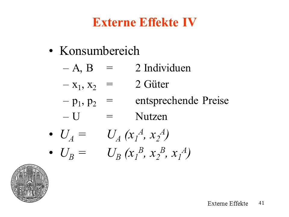 41 Externe Effekte IV Konsumbereich –A, B=2 Individuen –x 1, x 2 =2 Güter –p 1, p 2 =entsprechende Preise –U=Nutzen U A =U A (x 1 A, x 2 A ) U B =U B