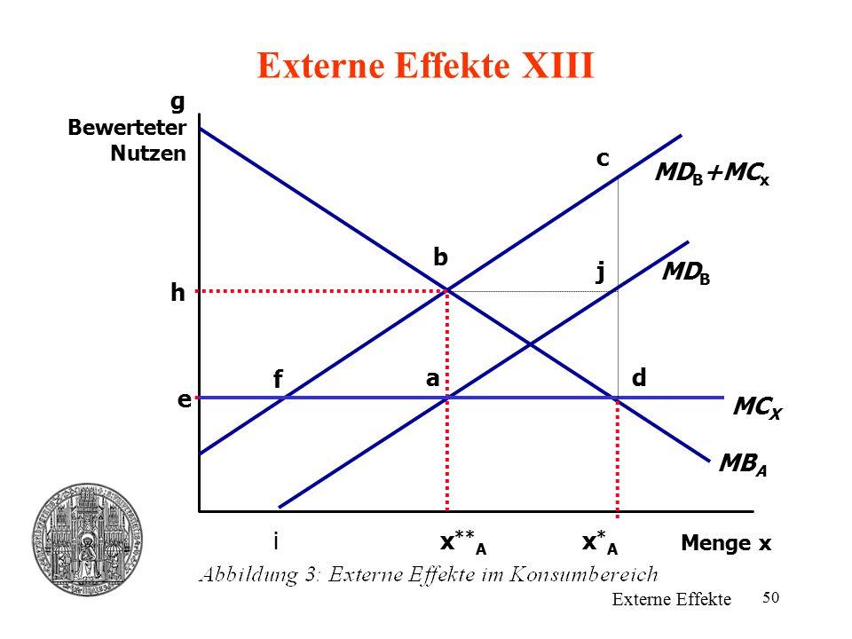 50 Externe Effekte XIII Externe Effekte Menge x Bewerteter Nutzen h e x*Ax*A x ** A MD B +MC x MB A MD B MC X a b c j d g f i