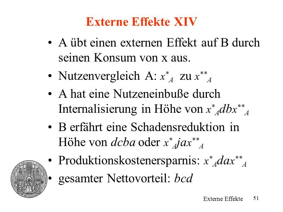 51 Externe Effekte XIV Externe Effekte A übt einen externen Effekt auf B durch seinen Konsum von x aus. Nutzenvergleich A: x * A zu x ** A A hat eine