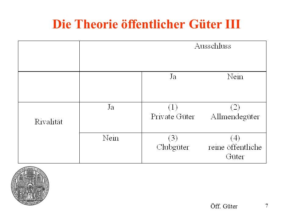 8 Die Theorie öffentlicher Güter IV Private Güter –Die Bereitstellung über den Markt ist möglich und effizient.