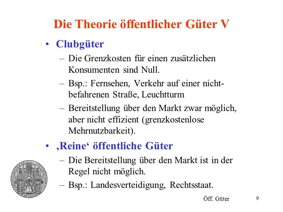 10 Die Theorie öffentlicher Güter VI Bereitstellung öffentlicher Güter: –nicht notwendigerweise Produktion Preis S Menge DADA DBDB D A + D B p* xAxA xBxB x*