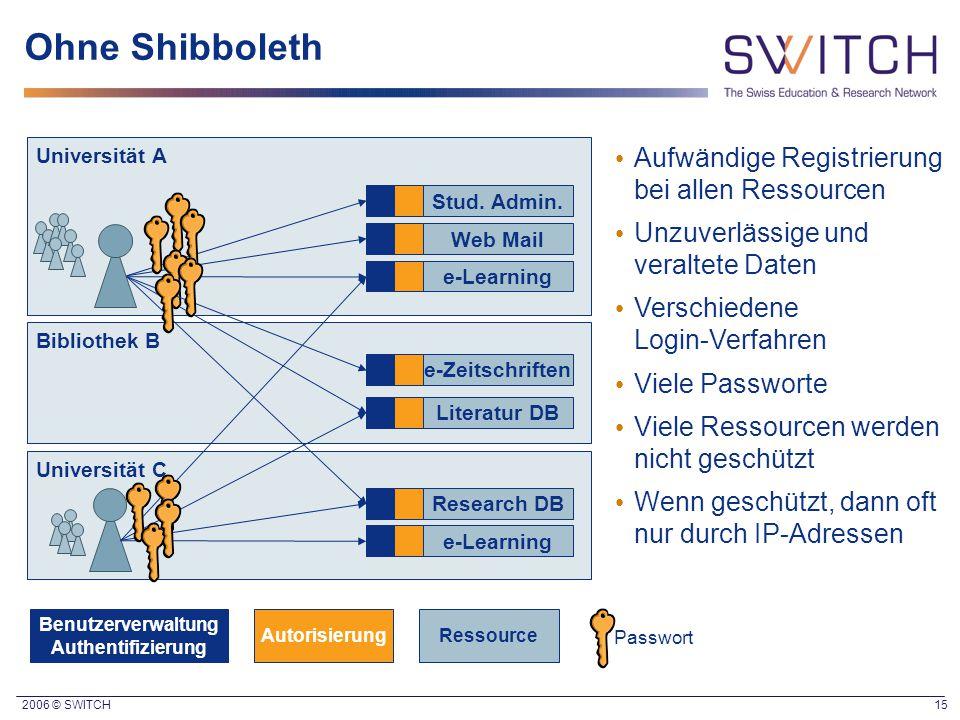 2006 © SWITCH 15 Autorisierung Benutzerverwaltung Authentifizierung Ressource Passwort Aufwändige Registrierung bei allen Ressourcen Unzuverlässige un