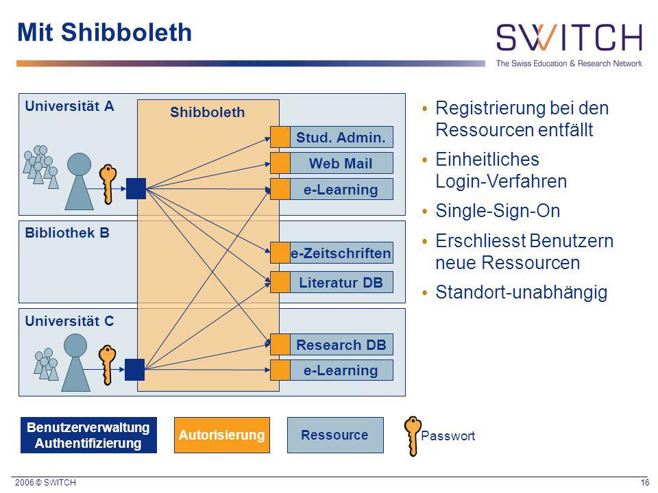 2006 © SWITCH 16 Autorisierung Benutzerverwaltung Authentifizierung Ressource Passwort Registrierung bei den Ressourcen entfällt Einheitliches Login-V