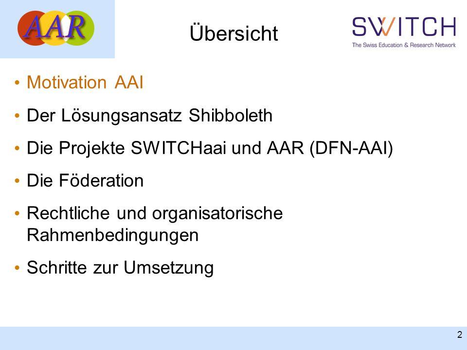 2 Übersicht Motivation AAI Der Lösungsansatz Shibboleth Die Projekte SWITCHaai und AAR (DFN-AAI) Die Föderation Rechtliche und organisatorische Rahmen