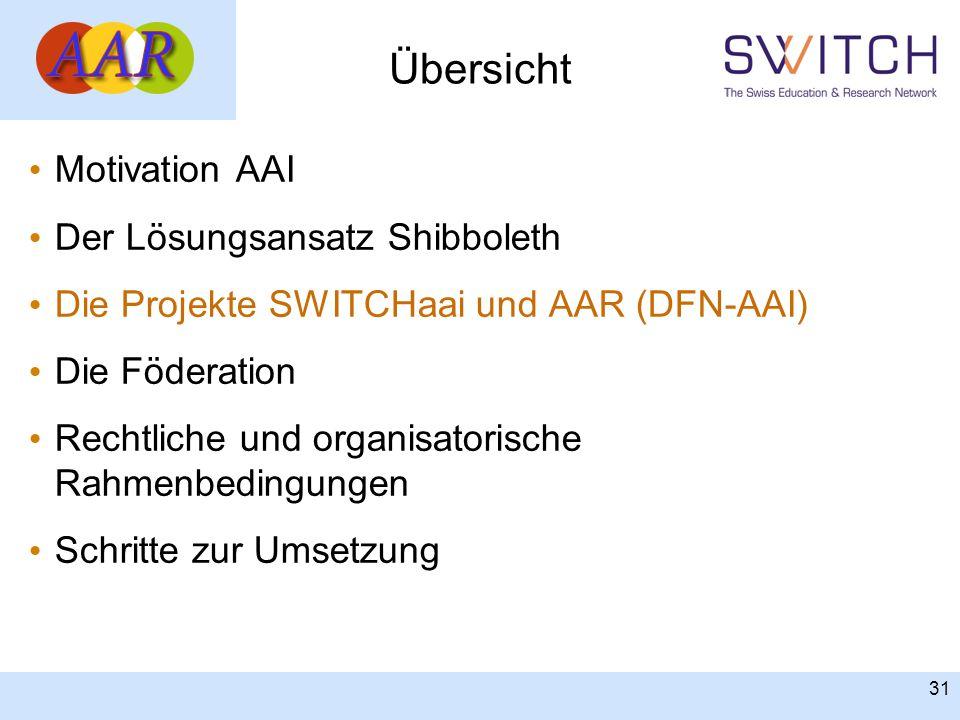 31 Übersicht Motivation AAI Der Lösungsansatz Shibboleth Die Projekte SWITCHaai und AAR (DFN-AAI) Die Föderation Rechtliche und organisatorische Rahme